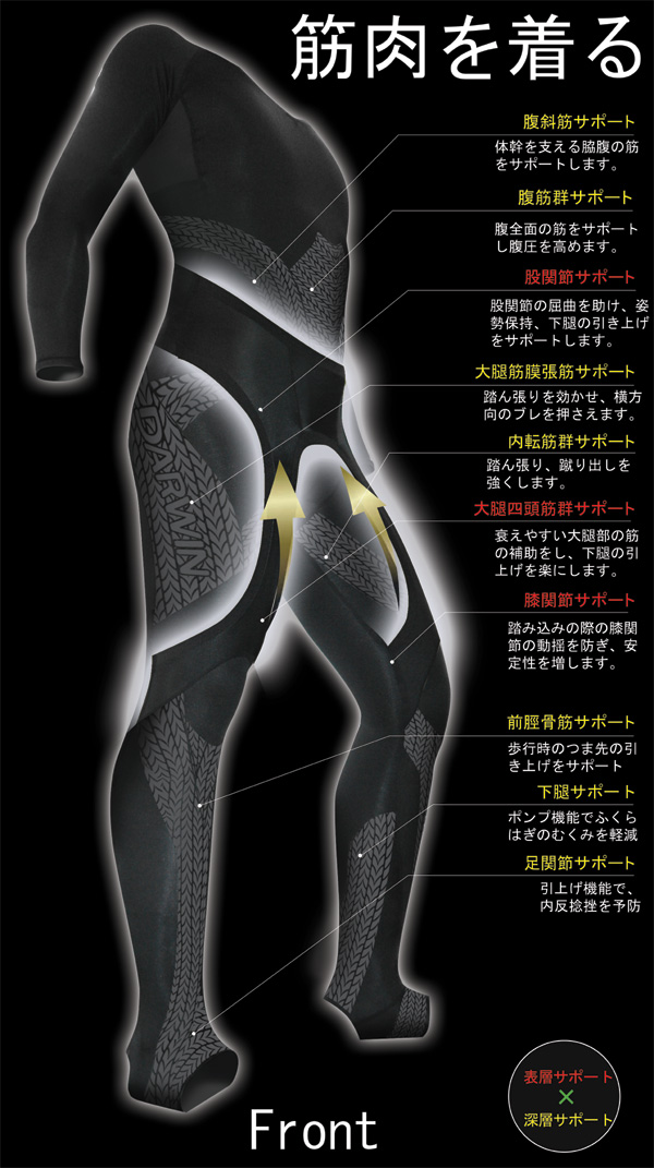 【補正下着 メンズ】[]機能性アンダーウェア全身タイプ〈長袖 半袖〉男性用[DARWIN ダーウィン][ボディースーツ 筋肉スーツ 補正下着 男性用 メンズ サポーター機能 全身サポート 姿勢サポート 通気性 肌に優しい素材]