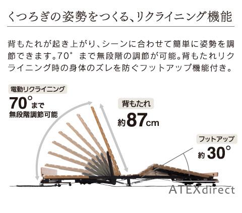 楽天市場】【送料無料】桐すのこ 収納式ローフロアベッド 電動