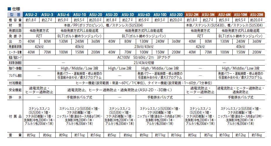 超音波洗浄器 (ASUシリーズ) ASU-10   1-2160-04