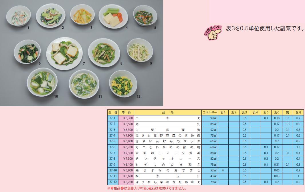 イワイサンプル 糖尿病関連 「副菜4」1式セット/食品サンプル/栄養指導用フードモデル