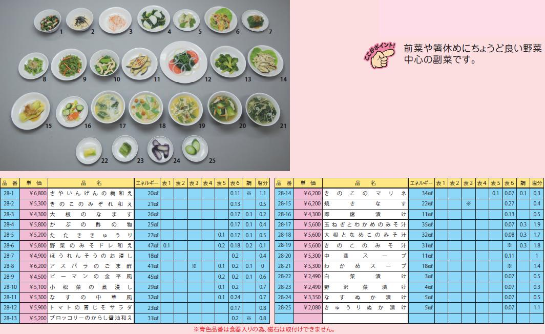 イワイサンプル 糖尿病関連 「副菜5」1式セット/食品サンプル/栄養指導用フードモデル