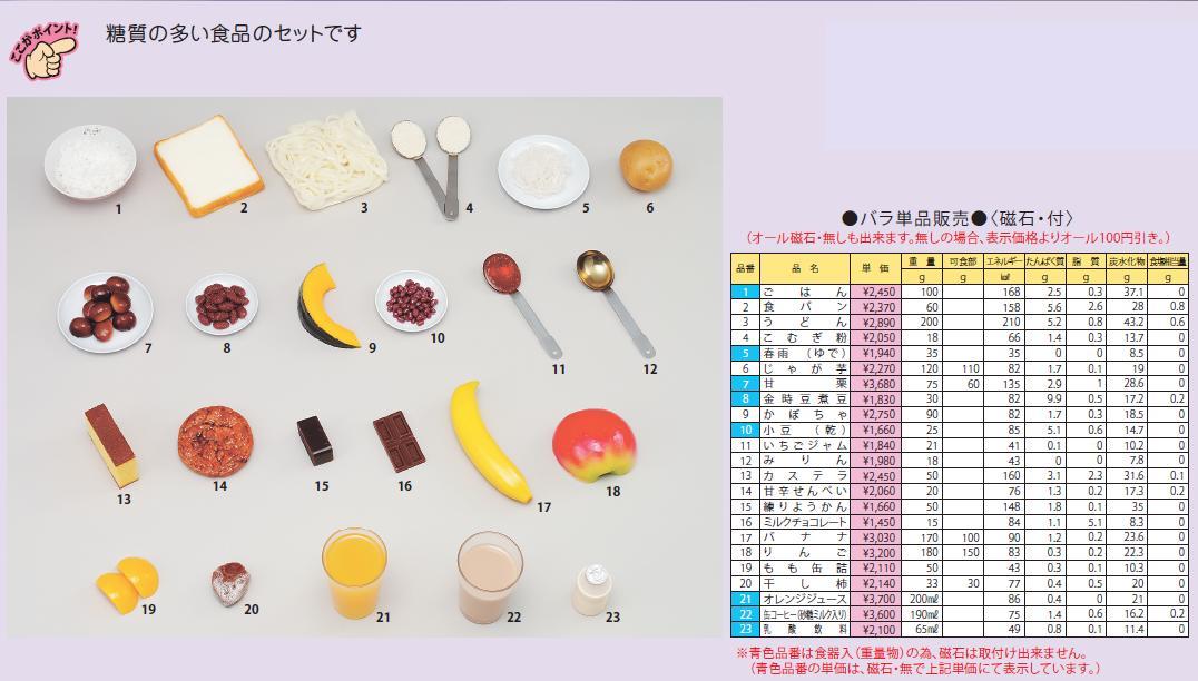 イワイサンプル 糖尿病関連 「糖質の多い食品」1式セット/食品サンプル/栄養指導用フードモデル