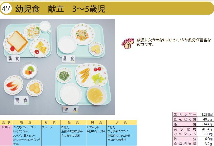 イワイサンプル 幼児食 献立【3~5歳児】/食品サンプル/栄養指導用フードモデル