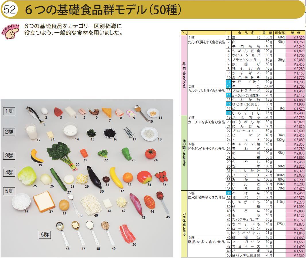 【5%OFF】 イワイサンプル 6つの基礎食品群モデル(50種)/食品サンプル/栄養指導用フードモデル:アスリートトライブ, Barbie.Bloom.Studio:67ff224f --- nagari.or.id