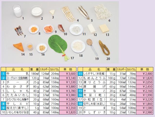 イワイサンプル カルシウムを多く含む食材 Aセット/食品サンプル/栄養指導用フードモデル