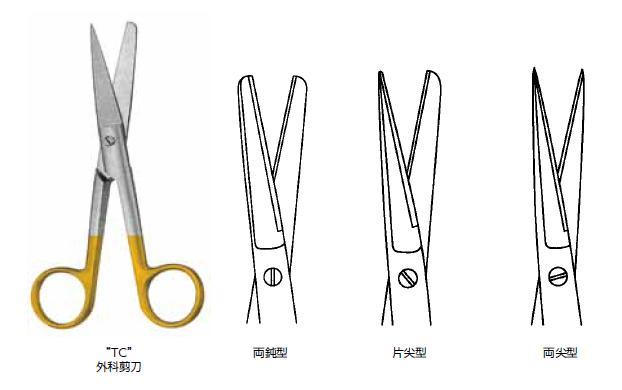 TC外科剪刀 片尖 反型 14.0cm CF0307-64/Nishikawa Come free