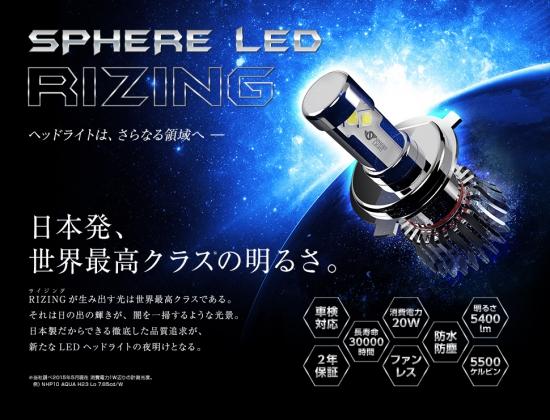MCCスマート450前期用 スフィア LED ライジング H4(Hi/Lo) ヘッドライト SHCQC055社外品