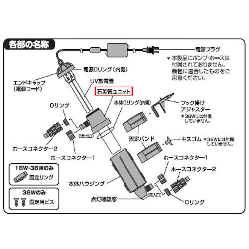 カミハタ T-TZ 36W 石英管ユニット