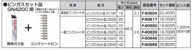 [税込新品]マキタ ピンガスセット品 25×2.6 F-60633 ガス缶+ピン1ケースセット【ポイント消化にどうぞ】】 マキタ