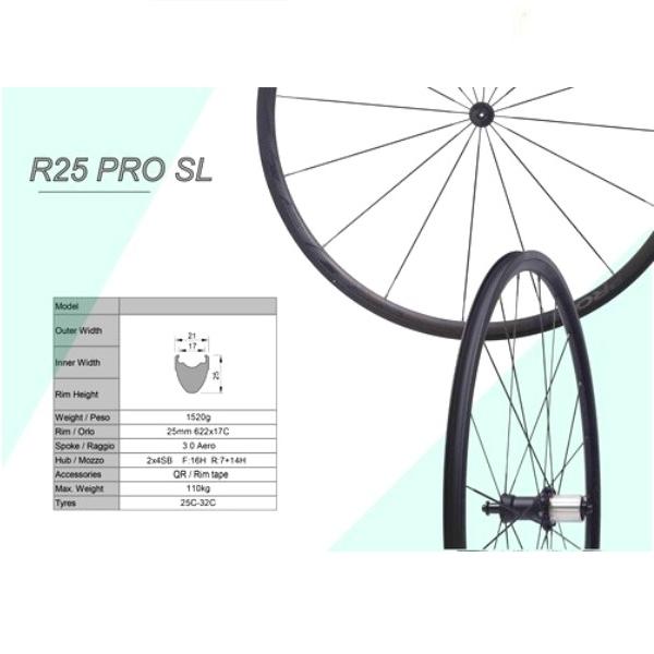 Vuelta  R25 PRO SL / アルミ クリンチャーリム組|ブラック