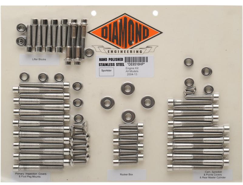 【24010267】 ポリッシュステンレススチール エンジンキット スポーツスター用:2004年以降スポーツスターモデルに適合/OEMスタイル