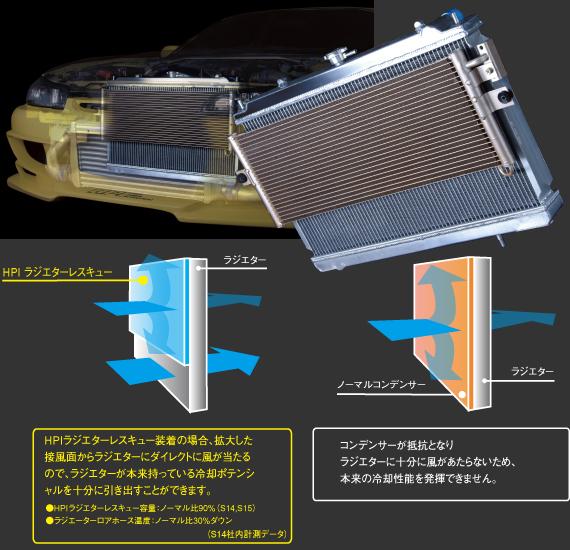HPI フェアレディZ Z33 ラジエターレスキュー コンデンサー