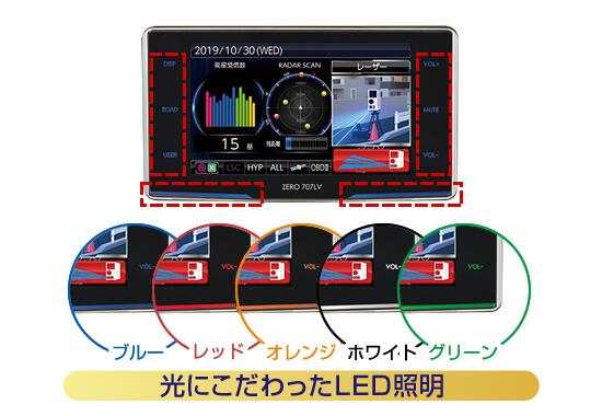 レーダー&レーザー探知機 ZERO707LV コムテック レーザー受信対応