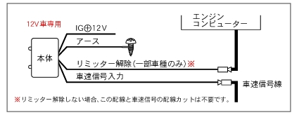 Pivot (pivot) multi-function speedometer Toyota Estima ACR50/55 W (pivot SPEED METER V) [05P04Jan15]