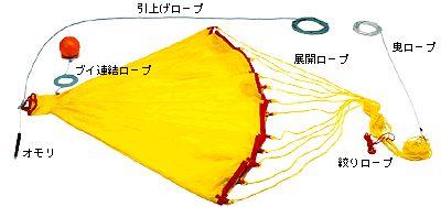 YAMAHA ワイズギア シーアンカー 2m 適用艇長 レジャー艇~17ft ・業務艇〜18ft