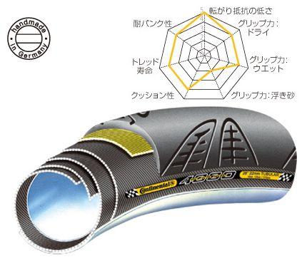 【即出荷】 CONTINENTAL グランプリ GRAND PRIX 4000 28x22mm 4000 (発注コード:196139) コンチネンタル グランプリ 4000 PRIX チューブラータイヤ, ベースボールプラザ:4a2bd078 --- supercanaltv.zonalivresh.dominiotemporario.com