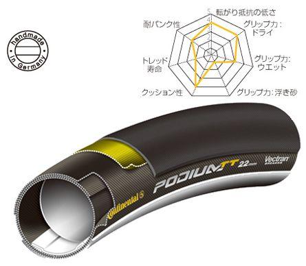 CONTINENTAL PODIUM TT 28x19mm 28x22mm (ロードバイク用チューブラータイヤ) コンチネンタル ポディウムTT チューブラータイヤ