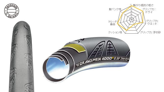 CONTINENTAL GRAND PRIX 4000 TUBULAR 28x22mm ( ロードバイク用チューブラータイヤ ) コンチネンタル グランプリ 4000 チューブラータイヤ
