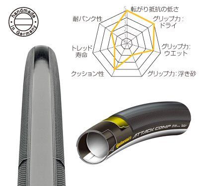 CONTINENTAL ATTACK COMP TUBULAR 28x22C ( ロードバイク用チューブラータイヤ ) コンチネンタル アタックコンプチューブラータイヤ