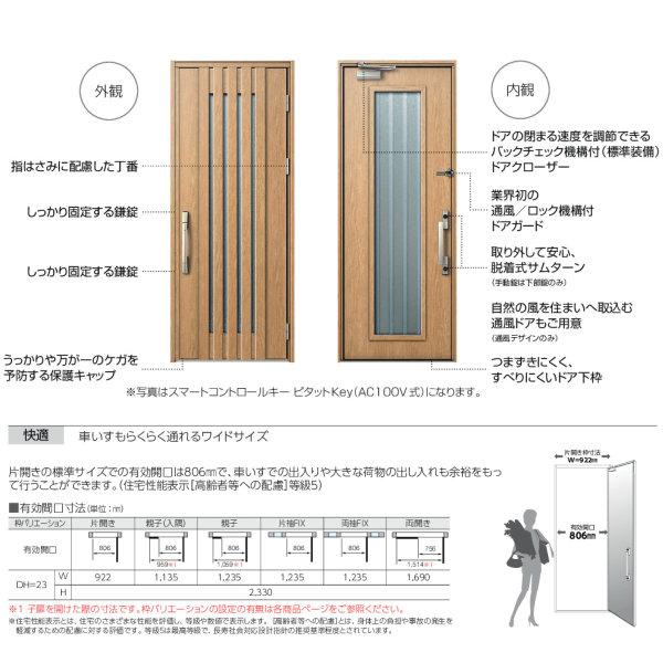 Ykk 玄関 ドア 玄関ドアの修理・DIY部品 窓やドア、網戸の修理、DIY部品。YKK...