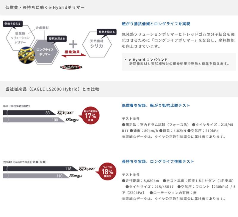 GOODYEAREAGLELSEXE175/65R14(グッドイヤーイーグルエルエスエグゼ)国産新品タイヤ4本価格