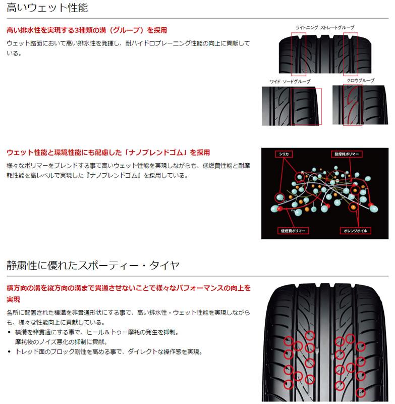 YOKOHAMAADVANFLEVAV701215/35R18(ヨコハマアドバンフレバV701)国産新品タイヤ2本価格