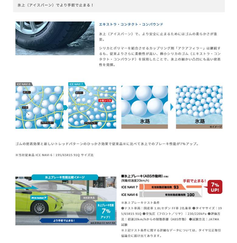 GOODYEARICENAVI7205/50R17(グッドイヤーアイスナビセブン)国産新品タイヤ2本価格