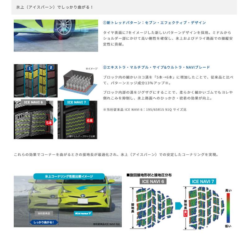 GOODYEARICENAVI7225/55R18(グッドイヤーアイスナビセブン)国産新品タイヤ4本価格