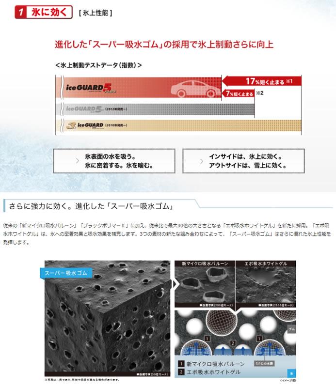 YOKOHAMAiceGUARD5PLUSIG50195/60R16(ヨコハマアイスガード5+)国産新品タイヤ4本価格