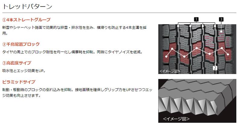 YOKOHAMAiceGUARDiG91215/70R15(ヨコハマアイスガードig91)国産新品タイヤ1本価格
