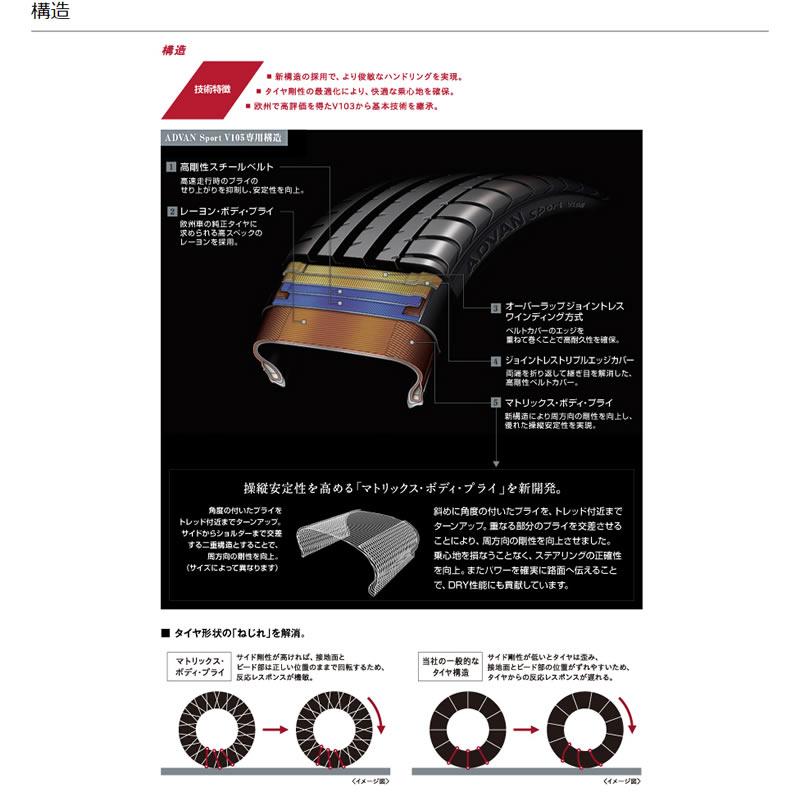YOKOHAMAADVANSportV105255/30R20(ヨコハマアドバンスポーツV105)国産新品タイヤ2本価格