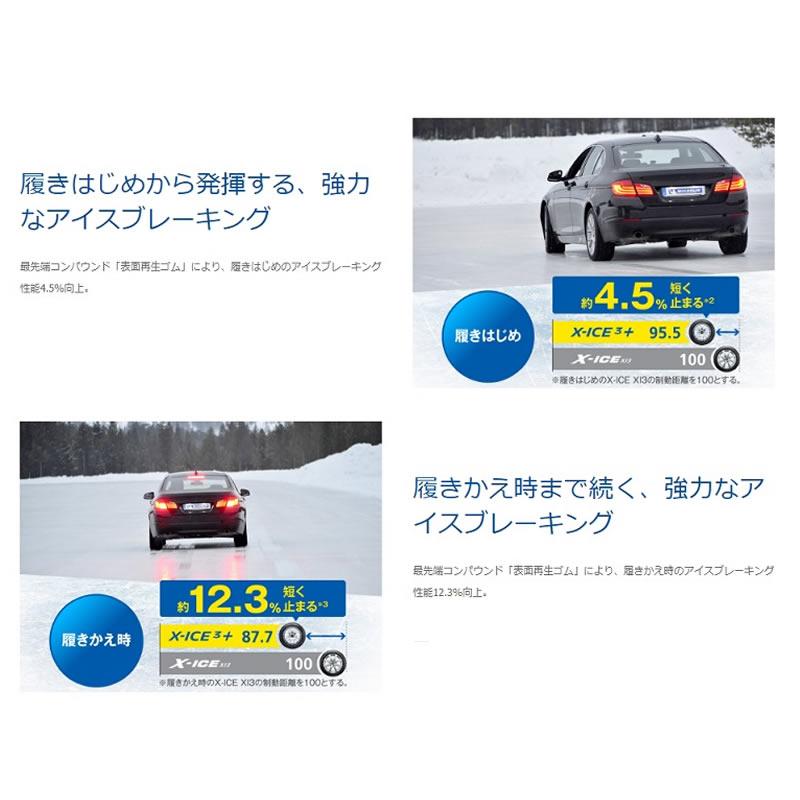 MICHELINX-ICE3+215/60R17(ミシュランエックスアイス3プラス)新品タイヤ2本価格