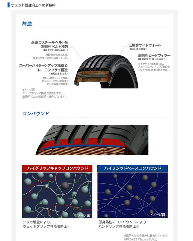 TOYOTIRESPROXESSportSUV(トーヨータイヤプロクセススポーツSUV)295/40R204本セット法人、ショップは送料無料