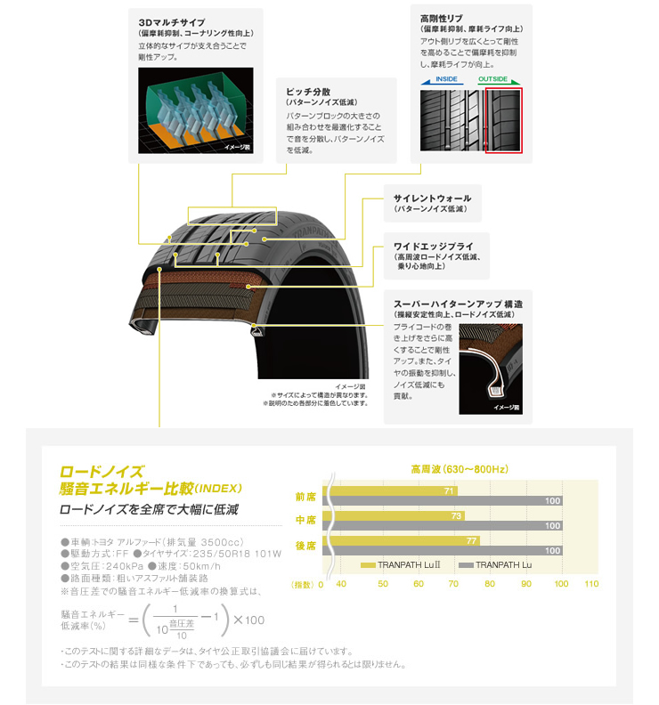トーヨートランパスLu2245/35R20(TOYOTRANPATHLu2)条件付き送料無料4本SET