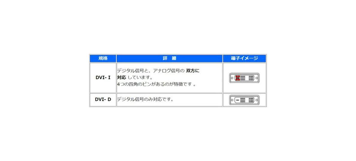 DVIケーブル (DV-DVI24-200) (DVI-D/24Pin+1/オス⇔オス) /20m