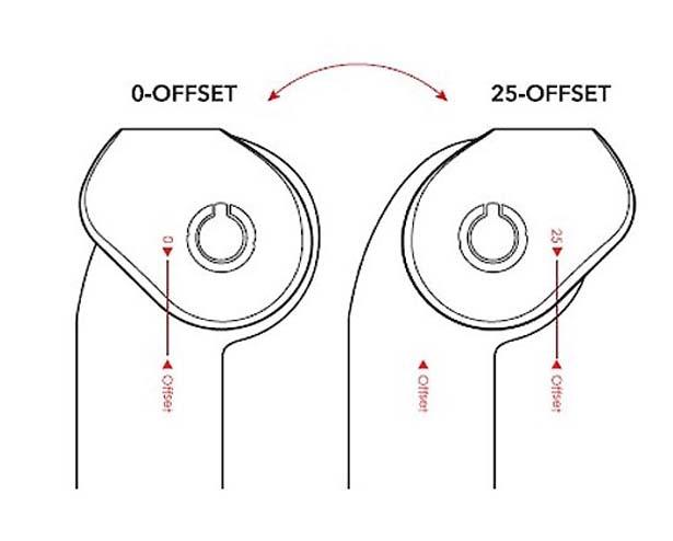 3T ZERO 25 TEAM STEALTH カーボン シートポスト オフセット 0/25mmを入替可能 ステルス ブラックロゴ