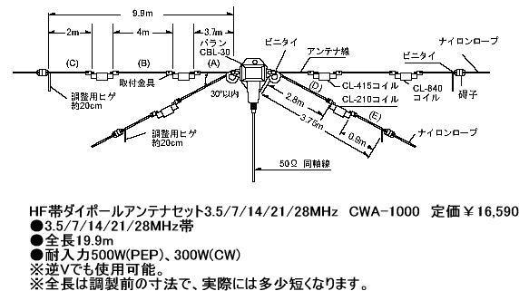 コメット CWA-1000 HFダイポールアンテナセット3.5/7/14/21/28MHz