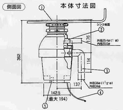 ベーシックディスポーザー(シンクマスター750JF)(ウエストキングWKI2600JF)550W取付部品一式付