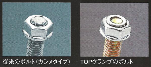 パイプ 種類 クランプ 管 単 単管・単クランプの種類