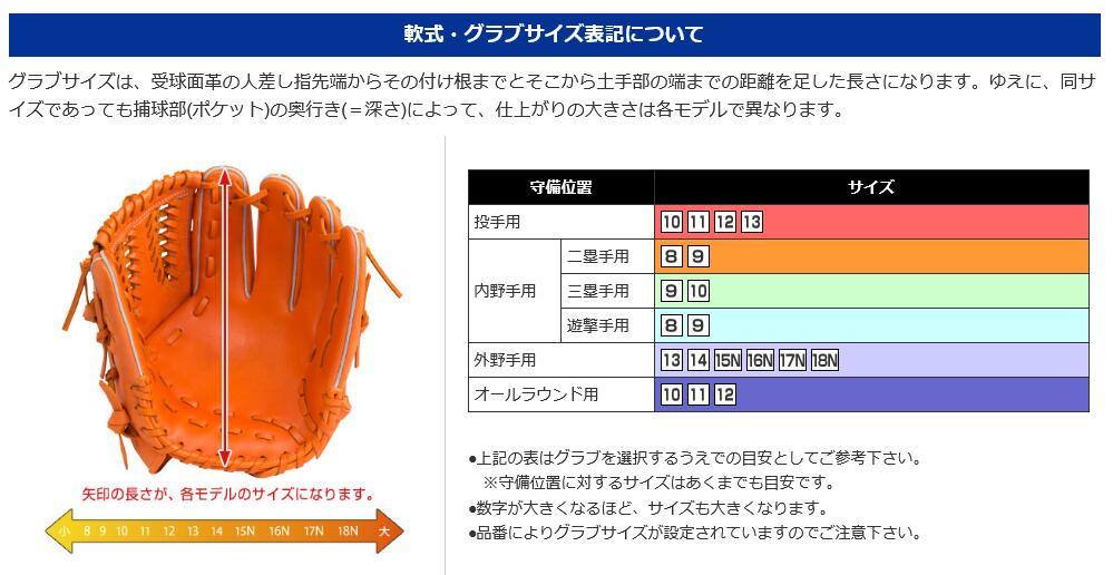 【ミズノ】野球軟式用グローブ・グラブグローバルエリート投手用限定カラー1AJGR99201