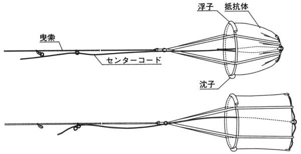引揚げ機能付ラックアンカー FP-15