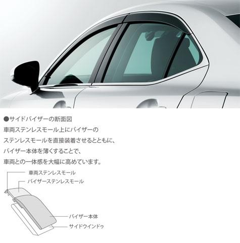 【レクサス純正】 サイドバイザー ★レクサスIS 30系★