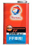 TOTAL ZZ-X TRANSMISSION FF 75W80 20L 単品