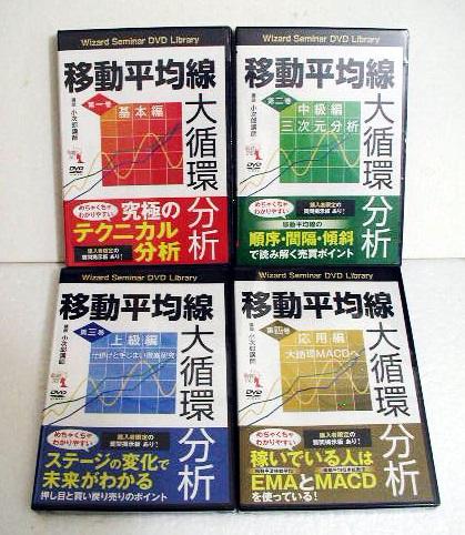 『DVD 移動平均線大循環分析 第1巻~4巻 セット』講師:小次郎講師