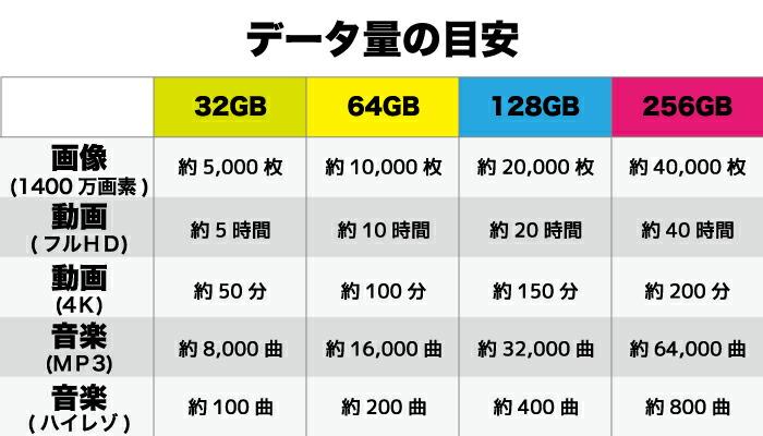 ★新品・送料無料★【SmaQ】マイクロSDカード32GB×2個セット