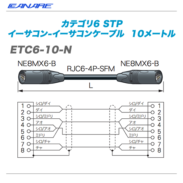 CANARE(カナレ)イーサコンケーブル『ETC6-10-N』【代引き手数料無料♪】