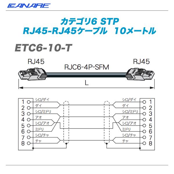 CANARE(カナレ)RJ45ケーブル『ETC6-10-T』【代引き手数料無料♪】
