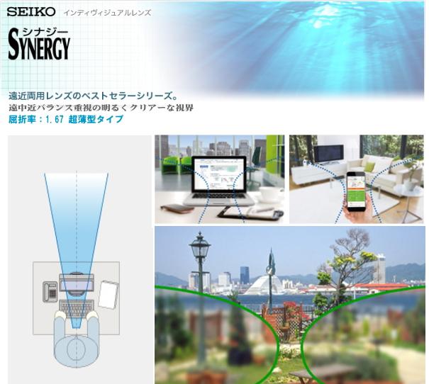 【遠近両用レンズ】SEIKO-Synergyシナジーシリーズ 超薄型1.67 ユレ・ユガミが少ない快適タイプ