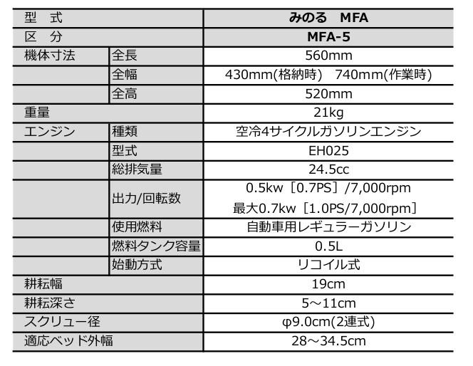 みのる産業プチ耕運機(19巾)MFA-5A