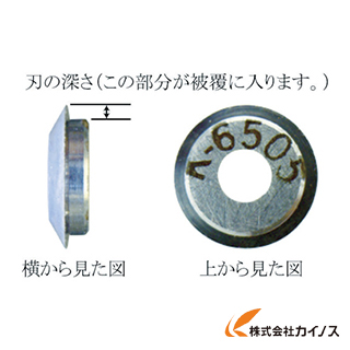 IDEAL リンガー 替刃 K-6505